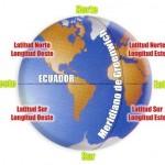 Las coordenadas geográficas: meridianos y paralelos